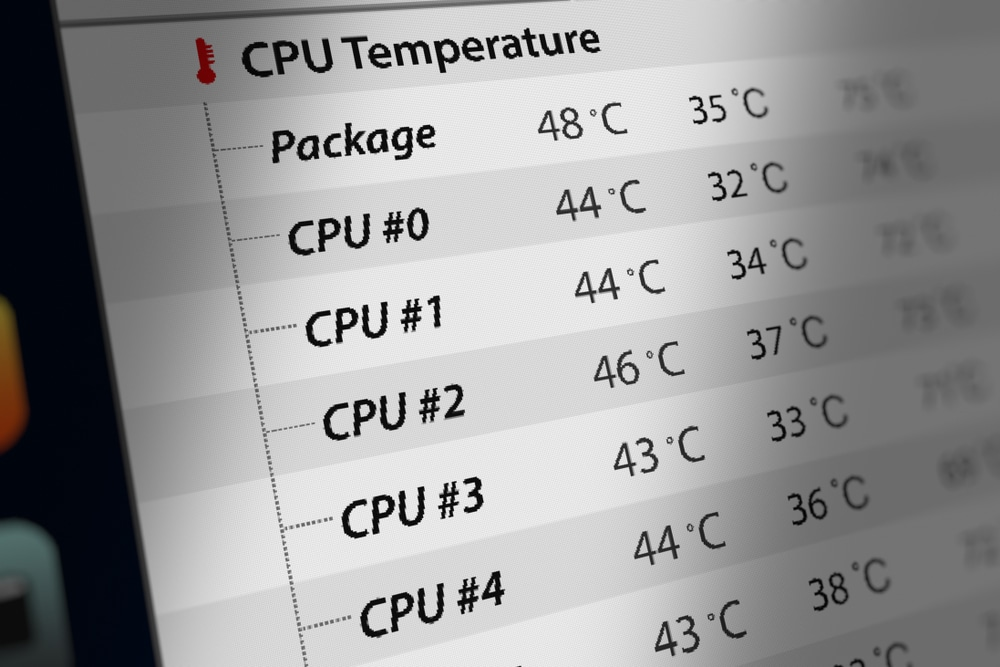 9 Best CPU Temperature Monitor Tools for Windows [FREE]